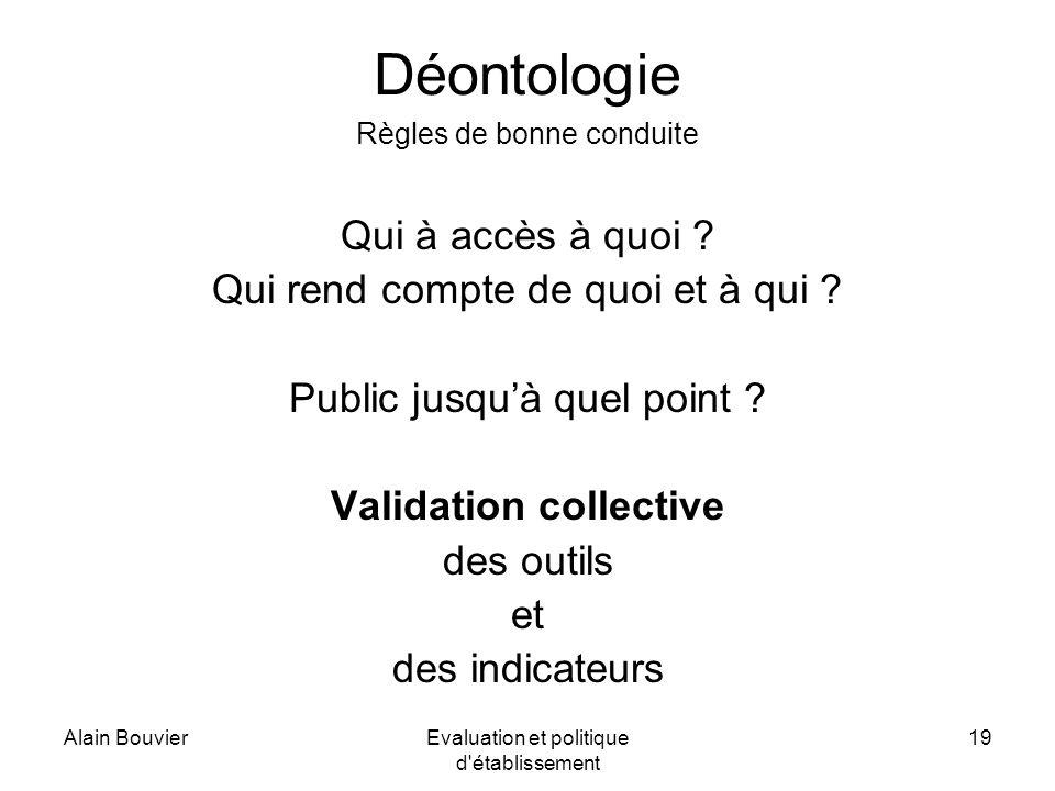 Alain BouvierEvaluation et politique d établissement 19 Déontologie Règles de bonne conduite Qui à accès à quoi .