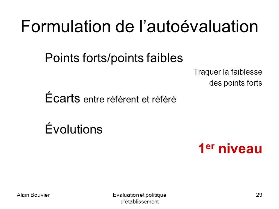 Alain BouvierEvaluation et politique d établissement 29 Formulation de lautoévaluation Points forts/points faibles Traquer la faiblesse des points forts Écarts entre référent et référé Évolutions 1 er niveau