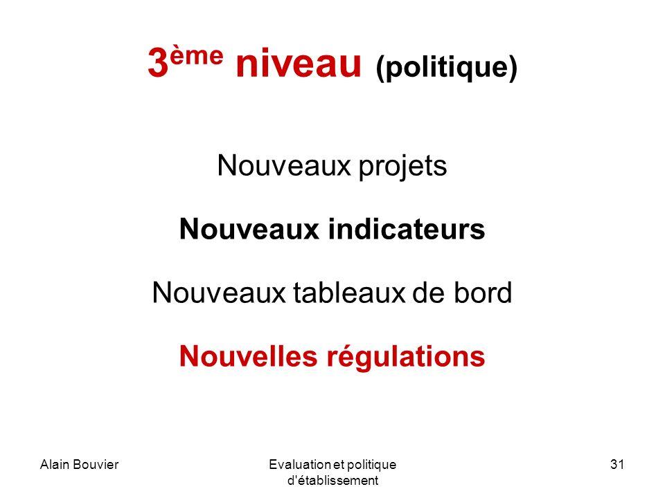 Alain BouvierEvaluation et politique d établissement 31 3 ème niveau (politique) Nouveaux projets Nouveaux indicateurs Nouveaux tableaux de bord Nouvelles régulations