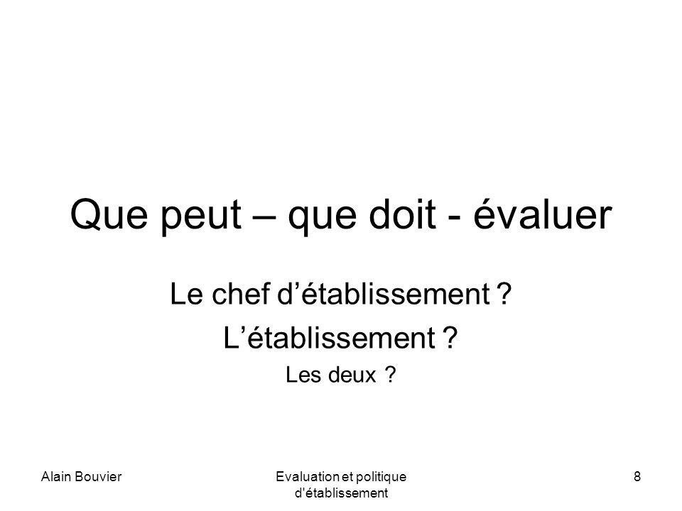Alain BouvierEvaluation et politique d établissement 8 Que peut – que doit - évaluer Le chef détablissement .