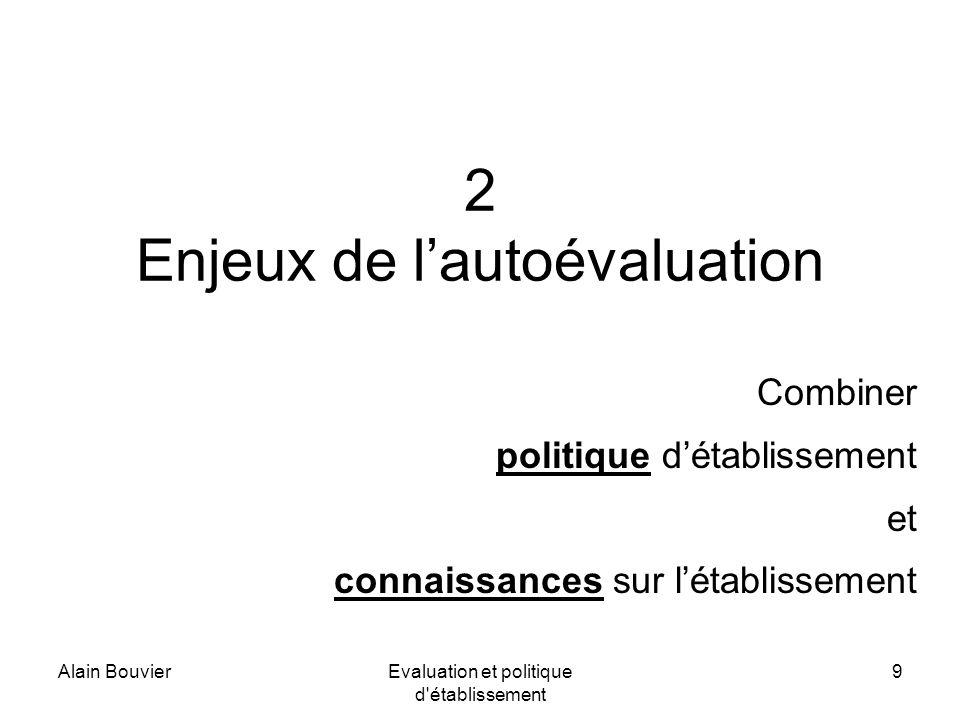 Alain BouvierEvaluation et politique d établissement 9 2 Enjeux de lautoévaluation Combiner politique détablissement et connaissances sur létablissement
