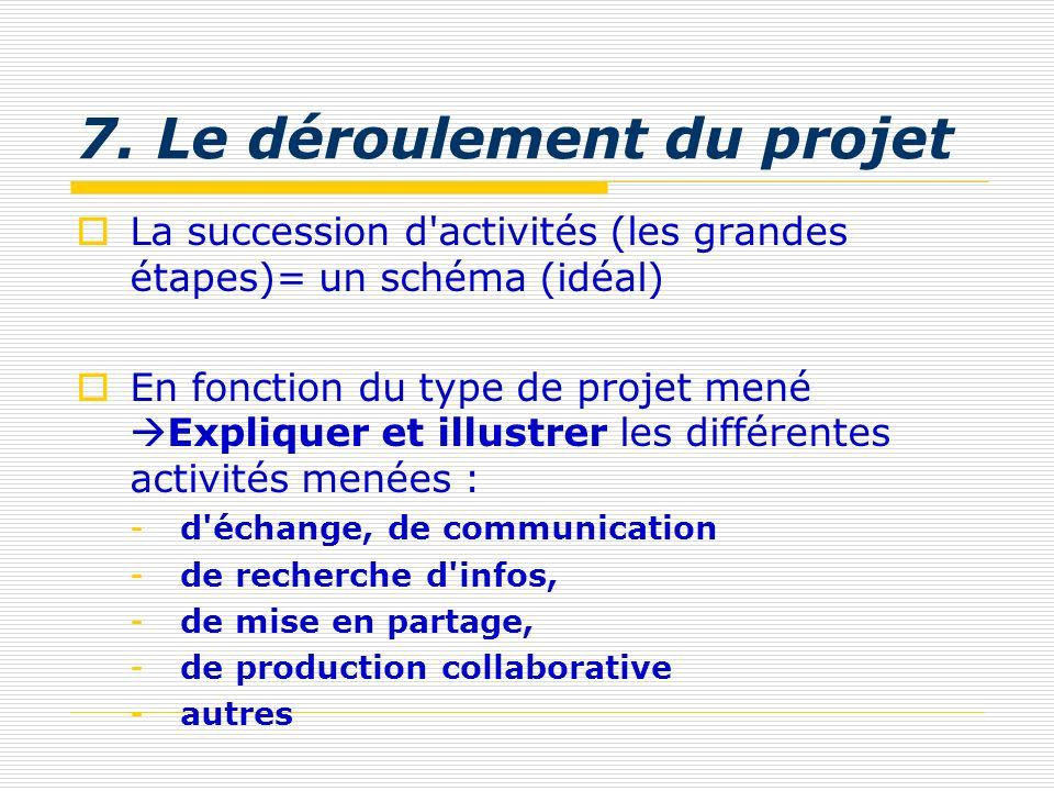 7. Le déroulement du projet La succession d'activités (les grandes étapes)= un schéma (idéal) En fonction du type de projet mené Expliquer et illustre