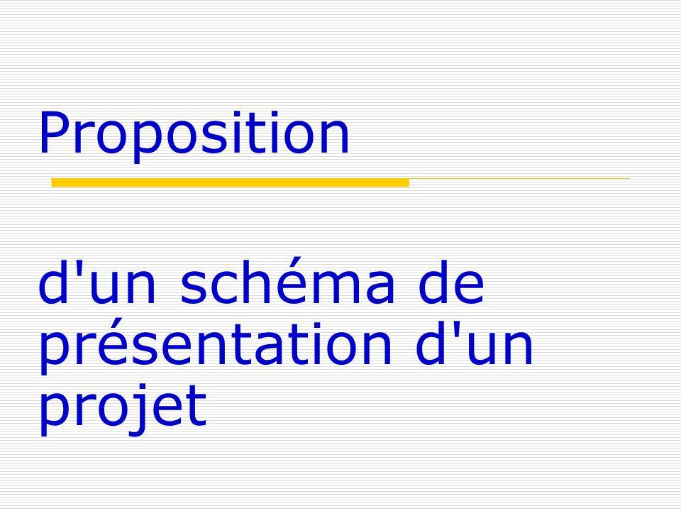 Proposition d'un schéma de présentation d'un projet