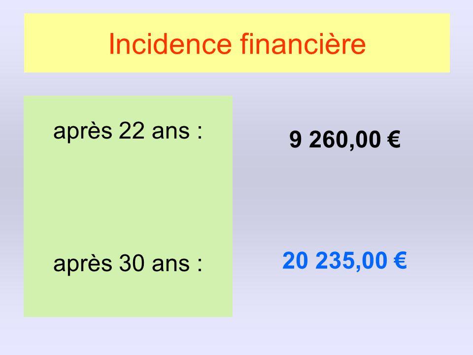 Incidence financière après 22 ans : après 30 ans : 9 260,00 20 235,00