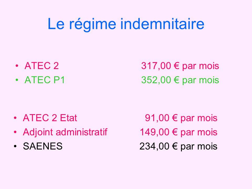 Le régime indemnitaire ATEC 2317,00 par mois ATEC P1352,00 par mois ATEC 2 Etat 91,00 par mois Adjoint administratif149,00 par mois SAENES234,00 par mois
