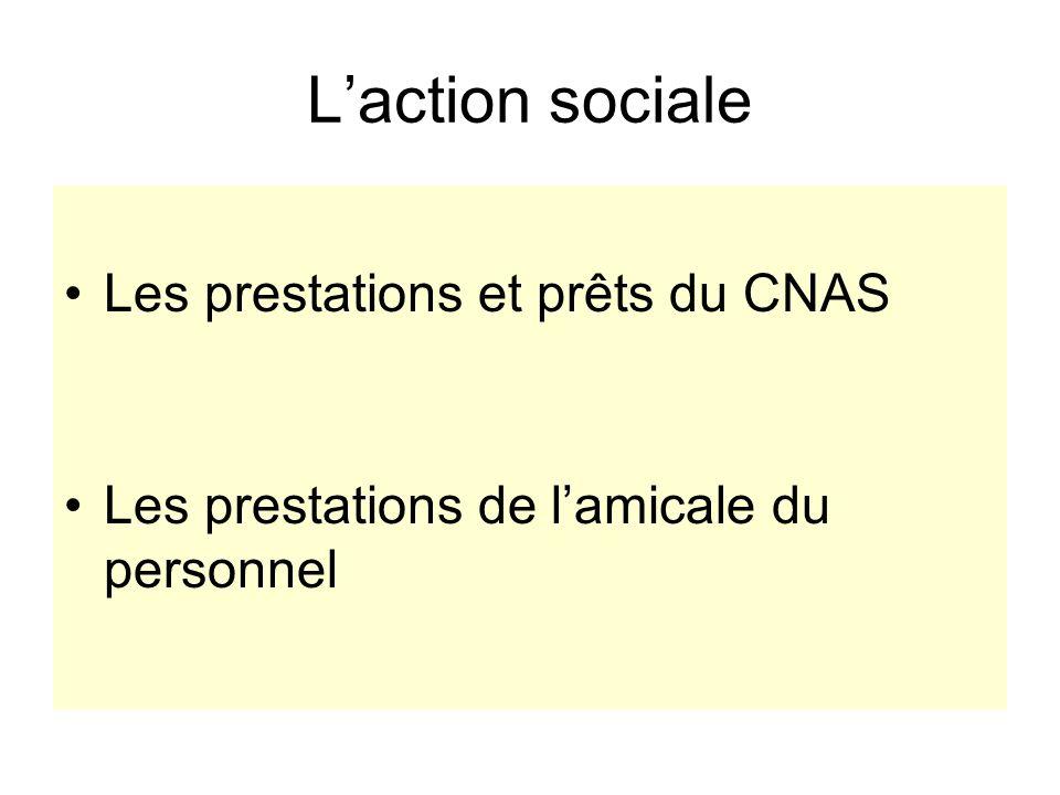 Laction sociale Les prestations et prêts du CNAS Les prestations de lamicale du personnel