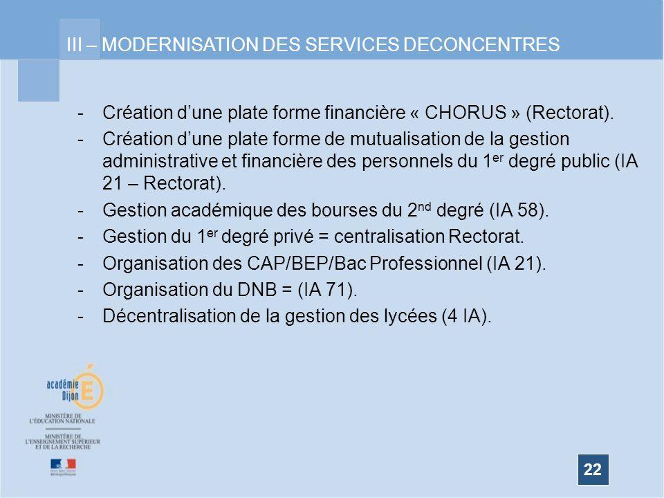 22 -Création dune plate forme financière « CHORUS » (Rectorat).