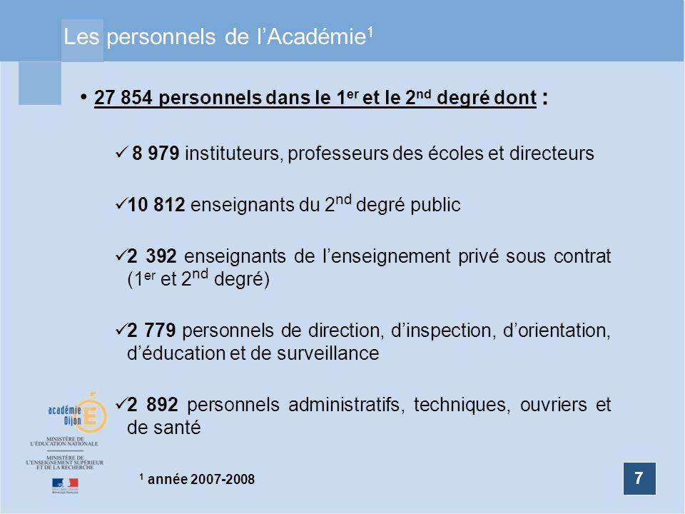 7 Les personnels de lAcadémie 1 7 27 854 personnels dans le 1 er et le 2 nd degré dont : 8 979 instituteurs, professeurs des écoles et directeurs 10 8