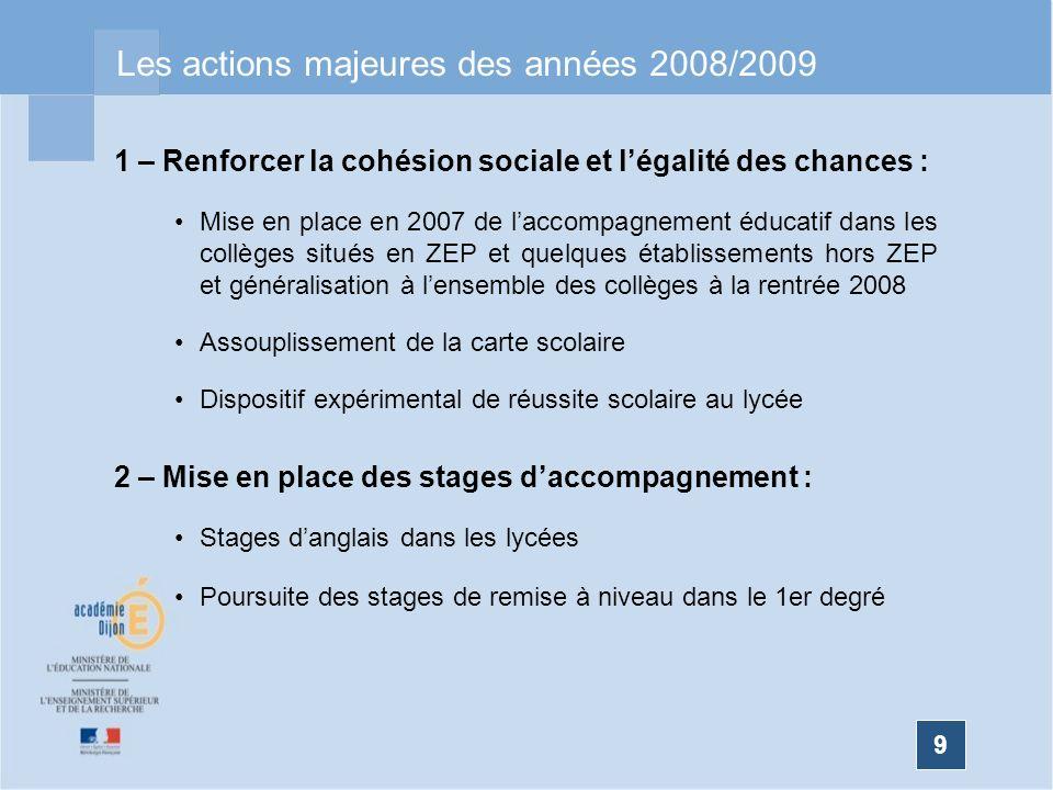 9 Les actions majeures des années 2008/2009 1 – Renforcer la cohésion sociale et légalité des chances : Mise en place en 2007 de laccompagnement éduca