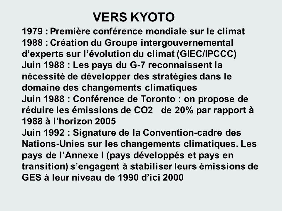1979 :Première conférence mondiale sur le climat 1988 :Création du Groupe intergouvernemental dexperts sur lévolution du climat (GIEC/IPCCC) Juin 1988