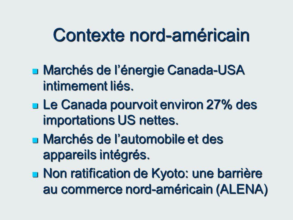Contexte nord-américain Marchés de lénergie Canada-USA intimement liés. Marchés de lénergie Canada-USA intimement liés. Le Canada pourvoit environ 27%
