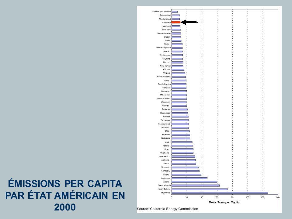 ÉMISSIONS PER CAPITA PAR ÉTAT AMÉRICAIN EN 2000