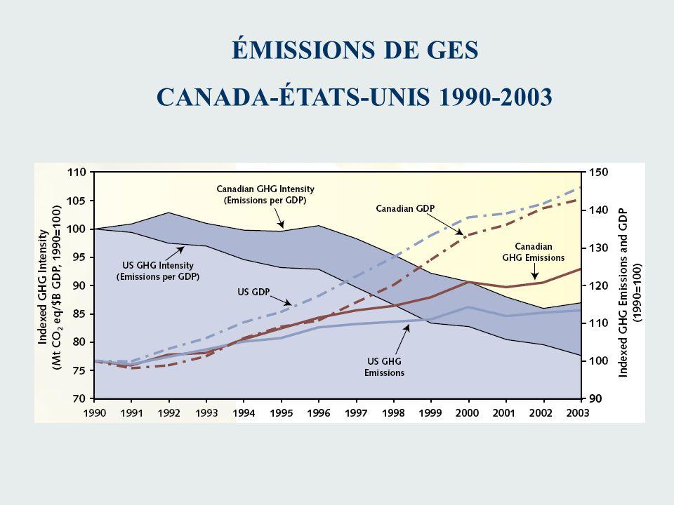 ÉMISSIONS DE GES CANADA-ÉTATS-UNIS 1990-2003