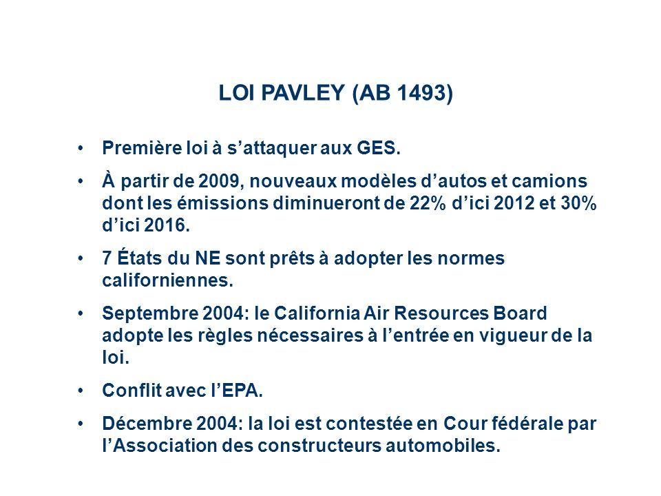 LOI PAVLEY (AB 1493) Première loi à sattaquer aux GES. À partir de 2009, nouveaux modèles dautos et camions dont les émissions diminueront de 22% dici