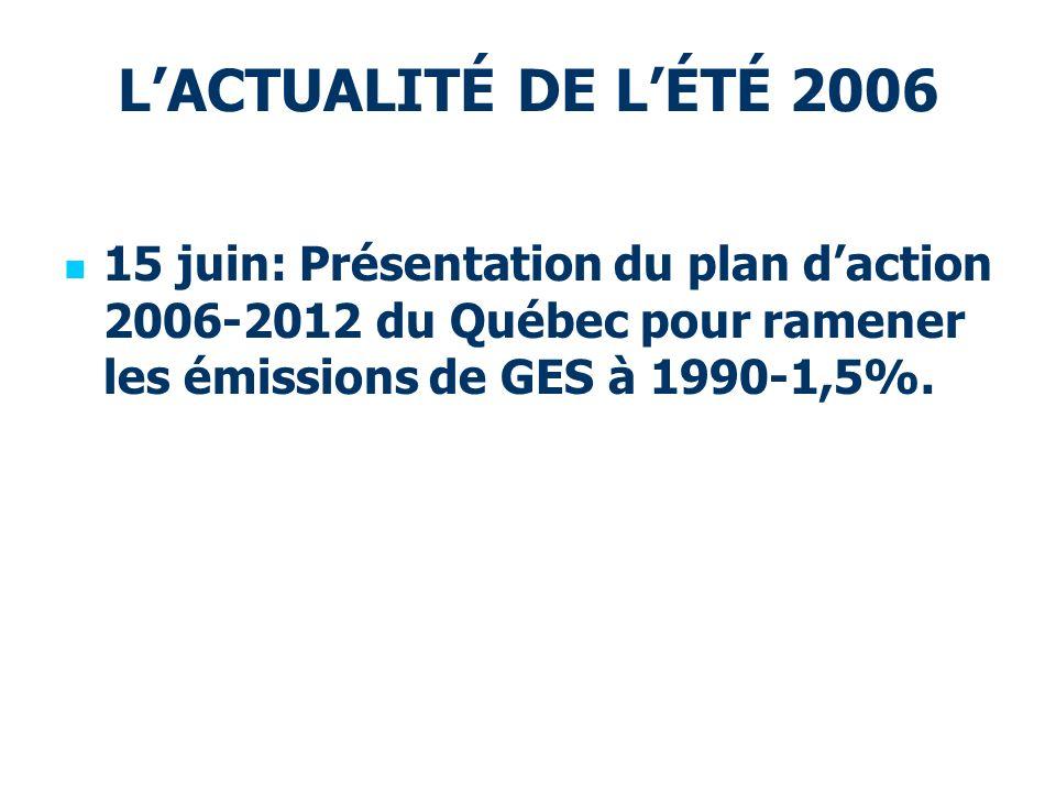 LACTUALITÉ DE LÉTÉ 2006 15 juin: Présentation du plan daction 2006-2012 du Québec pour ramener les émissions de GES à 1990-1,5%.