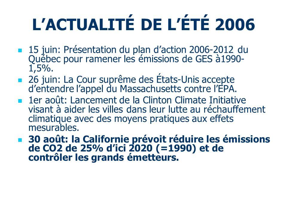 LACTUALITÉ DE LÉTÉ 2006 15 juin: Présentation du plan daction 2006-2012 du Québec pour ramener les émissions de GES à1990- 1,5%. 26 juin: La Cour supr