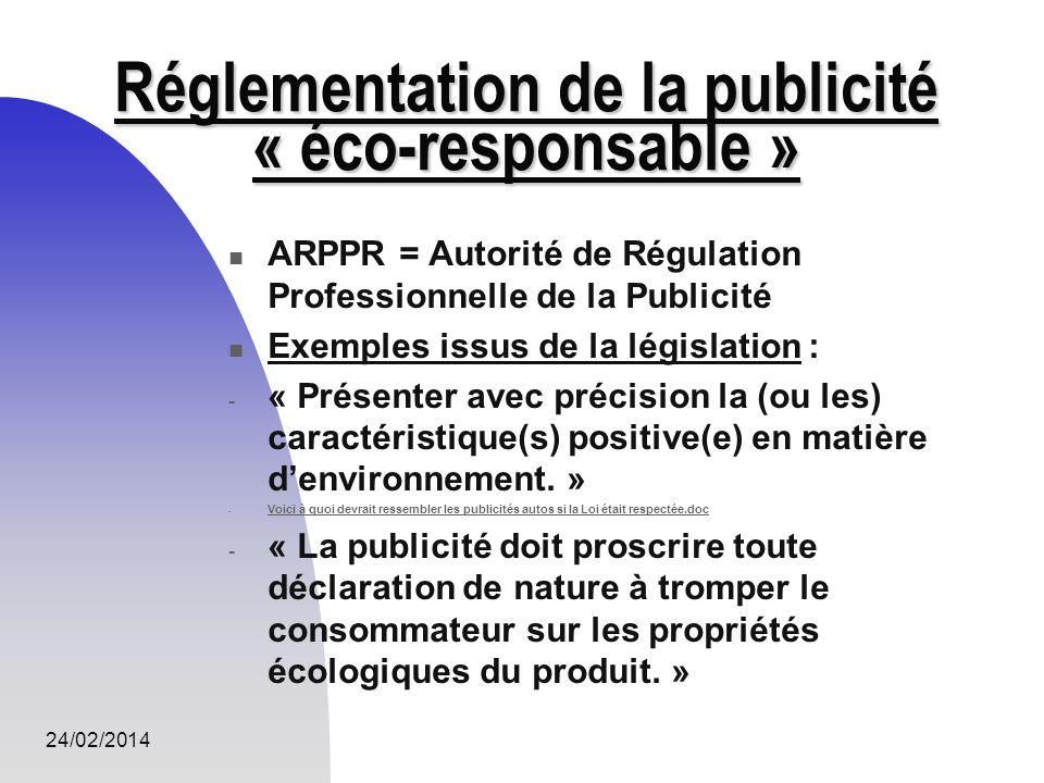 24/02/2014 Réglementation de la publicité « éco-responsable » ARPPR = Autorité de Régulation Professionnelle de la Publicité Exemples issus de la légi
