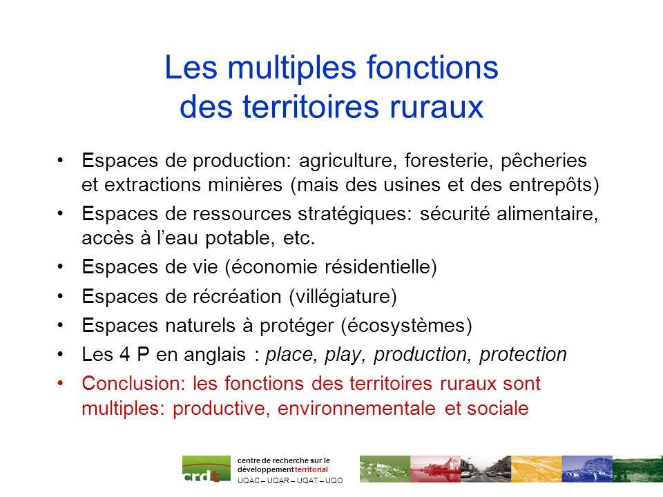 Les multiples fonctions des territoires ruraux Espaces de production: agriculture, foresterie, pêcheries et extractions minières (mais des usines et des entrepôts) Espaces de ressources stratégiques: sécurité alimentaire, accès à leau potable, etc.