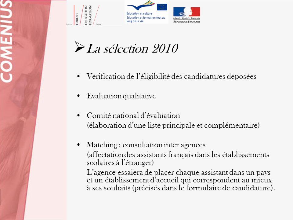 Vérification de léligibilité des candidatures déposées Evaluation qualitative Comité national dévaluation (élaboration dune liste principale et complé