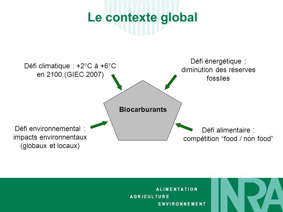 Journée dinformation « cultures dédiées » Stéphane Cadoux Journée dinformation « cultures dédiées » Stéphane Cadoux A L I M E N T A T I O N A G R I C U L T U R E E N V I R O N N E M E N T Le changement climatique : prévisions
