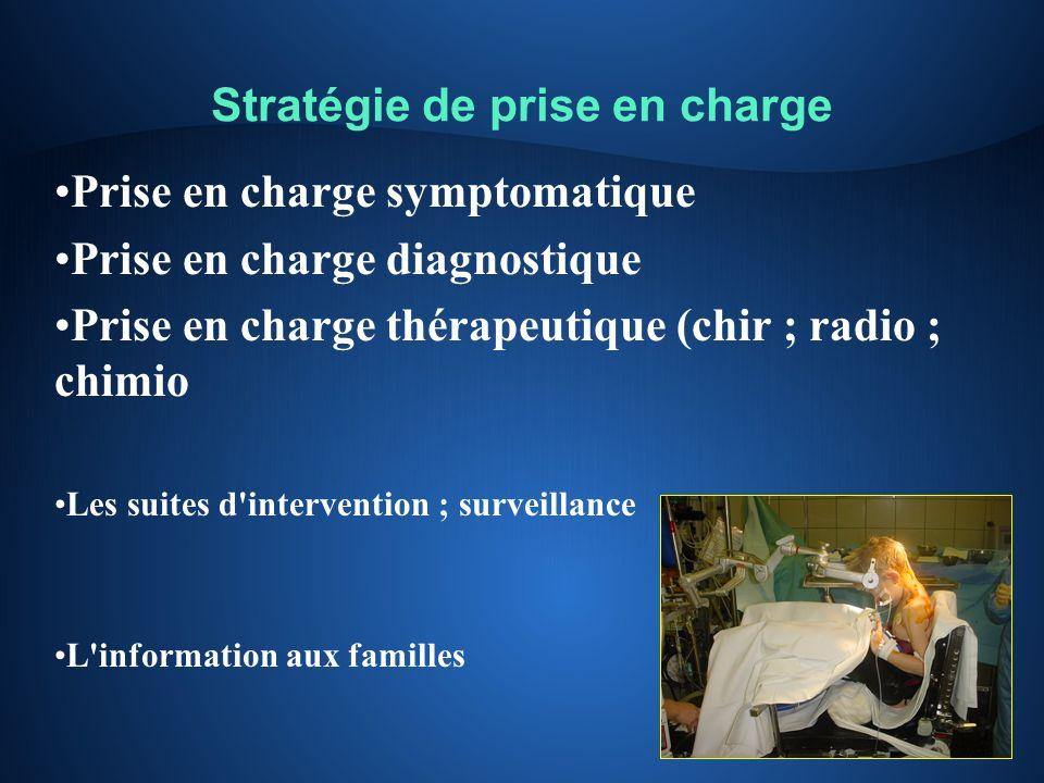 Stratégie de prise en charge Prise en charge symptomatique Prise en charge diagnostique Prise en charge thérapeutique (chir ; radio ; chimio Les suite