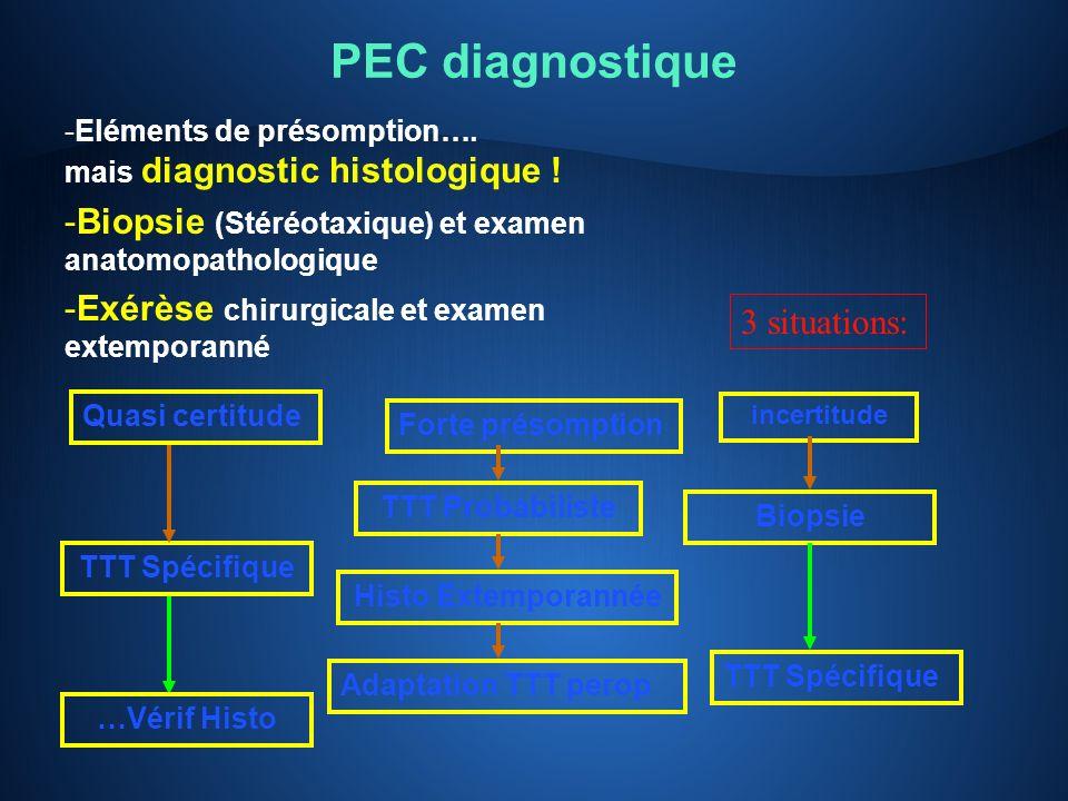 PEC diagnostique -Eléments de présomption…. mais diagnostic histologique ! -Biopsie (Stéréotaxique) et examen anatomopathologique -Exérèse chirurgical
