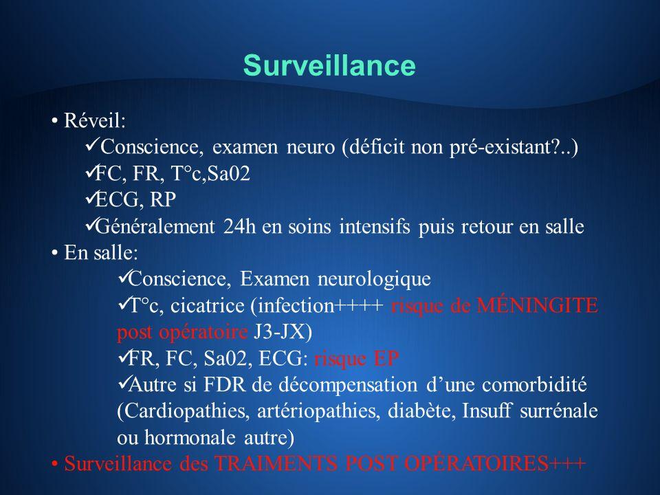 Surveillance Réveil: Conscience, examen neuro (déficit non pré-existant?..) FC, FR, T°c,Sa02 ECG, RP Généralement 24h en soins intensifs puis retour e