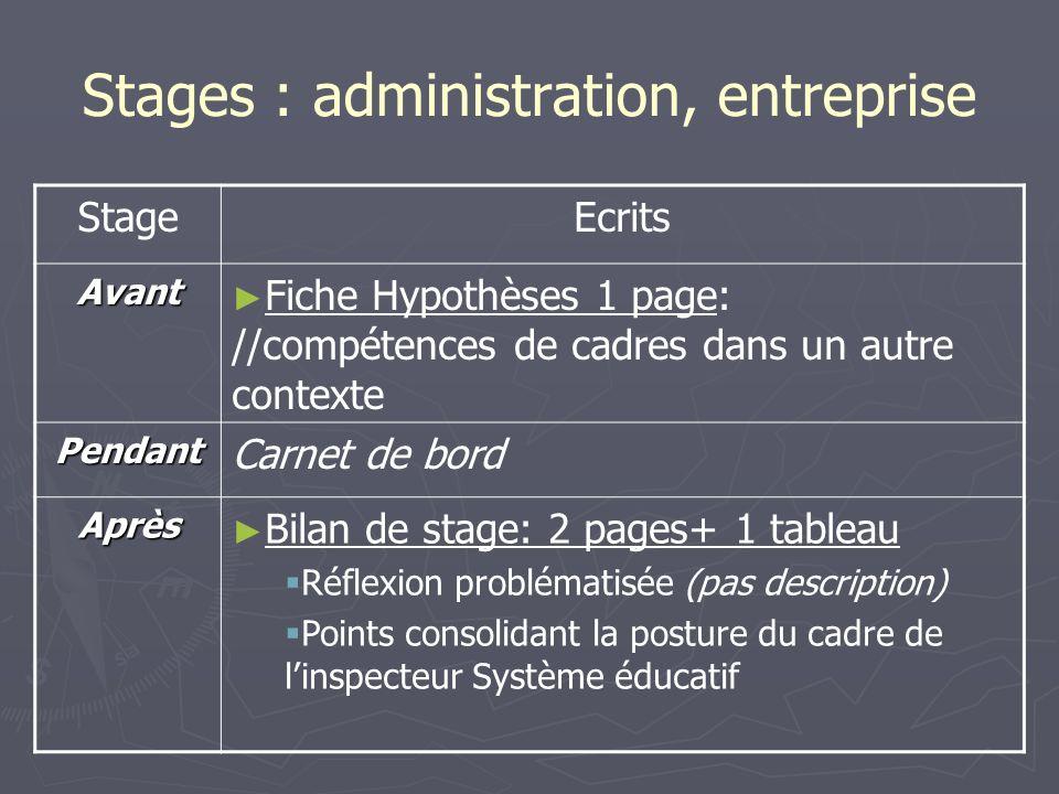Stages : administration, entreprise StageEcrits Avant Fiche Hypothèses 1 page: //compétences de cadres dans un autre contexte Pendant Carnet de bord A