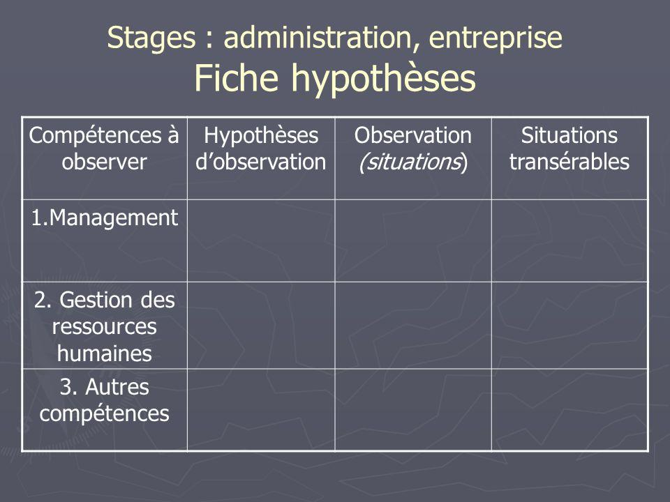 Stages : administration, entreprise Fiche hypothèses Compétences à observer Hypothèses dobservation Observation (situations) Situations transérables 1