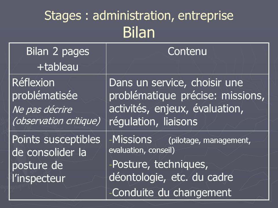 Stages : administration, entreprise Bilan Bilan 2 pages +tableau Contenu Réflexion problématisée Ne pas décrire (observation critique) Dans un service