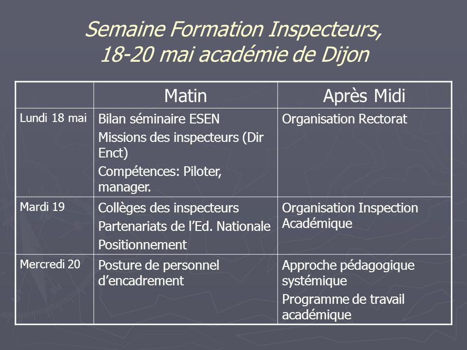 Semaine Formation Inspecteurs, 18-20 mai académie de Dijon MatinAprès Midi Lundi 18 mai Bilan séminaire ESEN Missions des inspecteurs (Dir Enct) Compé