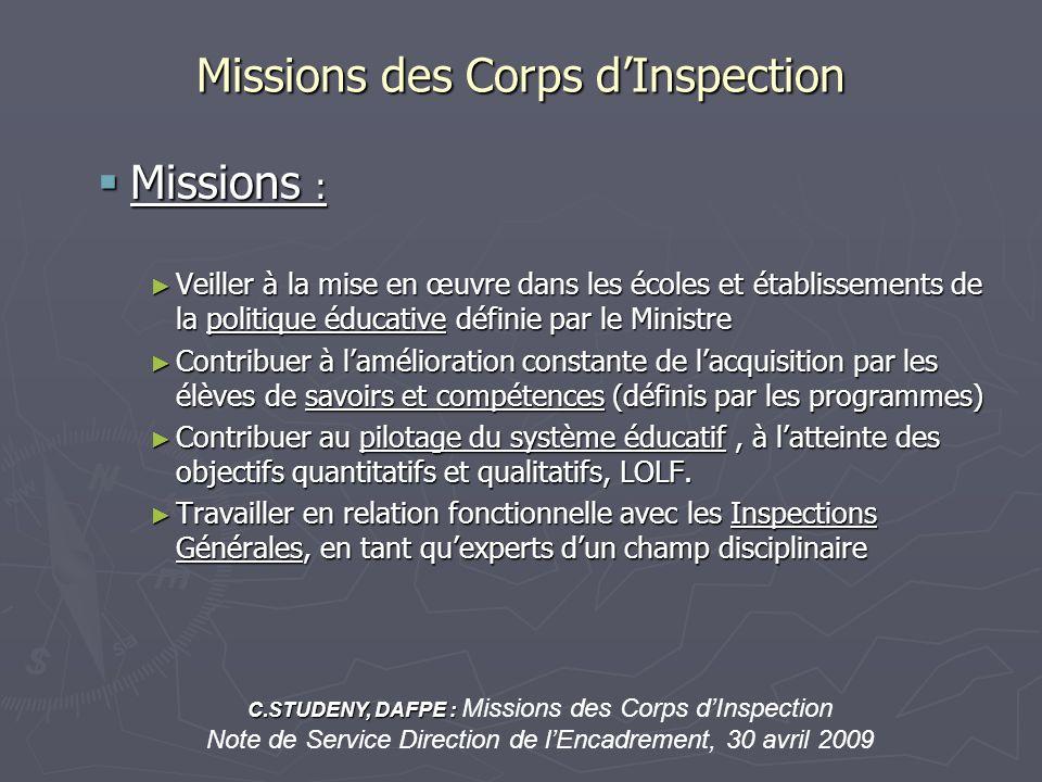 Missions des Corps dInspection Missions : Missions : Veiller à la mise en œuvre dans les écoles et établissements de la politique éducative définie pa