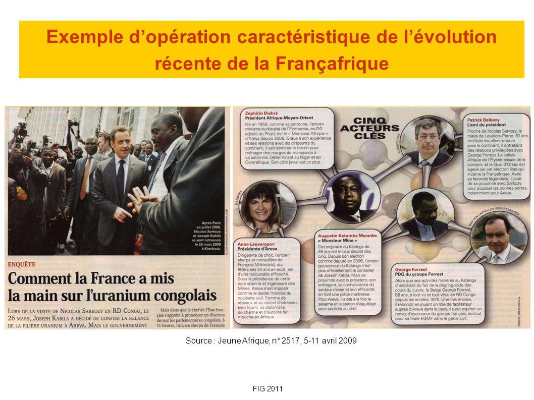 Exemple dopération caractéristique de lévolution récente de la Françafrique Source : Jeune Afrique, n° 2517, 5-11 avril 2009 FIG 2011