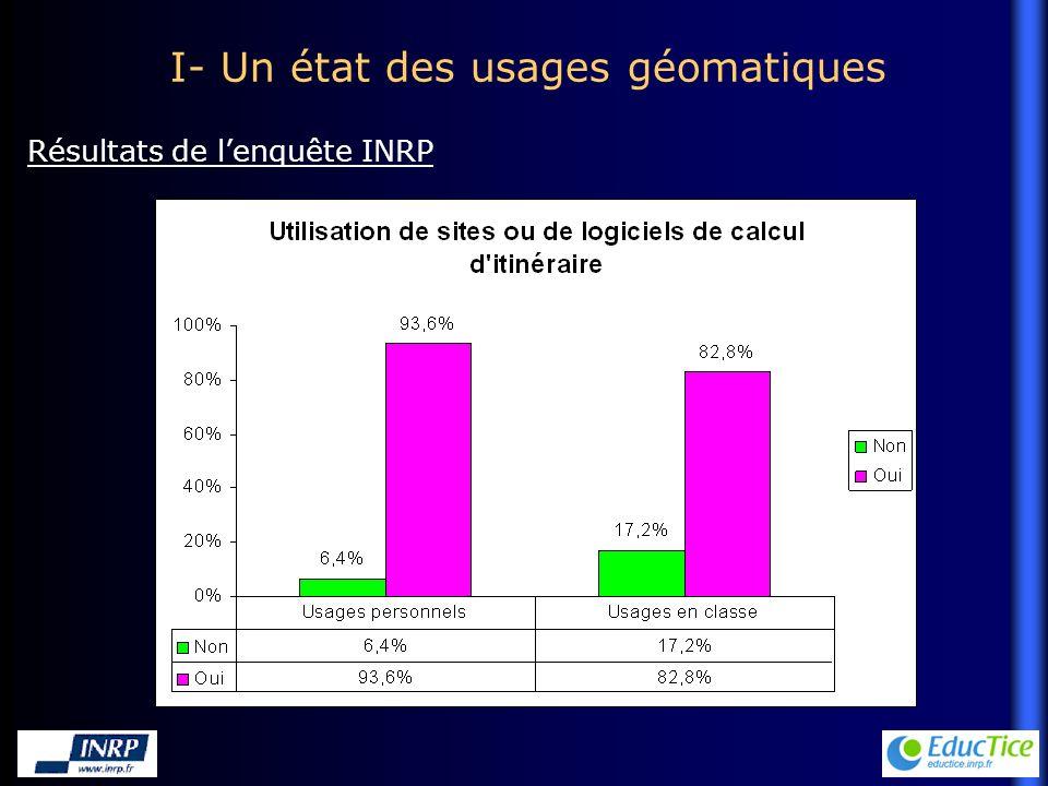 I- Un état des usages géomatiques Résultats de lenquête INRP