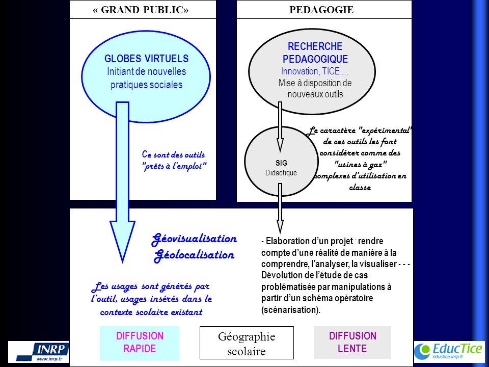 PEDAGOGIE OGIE GLOBES VIRTUELS Initiant de nouvelles pratiques sociales Géographie scolaire SIG Didactique Les usages prennent en compte les demandes de lInstitution, lévolution de la discipline scolaire et des pratiques de classe.