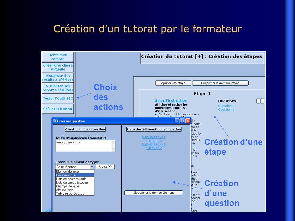 Création dun tutorat par le formateur Choix des actions Création dune question Création dune étape
