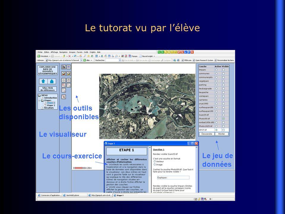 Le tutorat vu par lélève Le visualiseur Le cours-exercice Le jeu de données Les outils disponibles