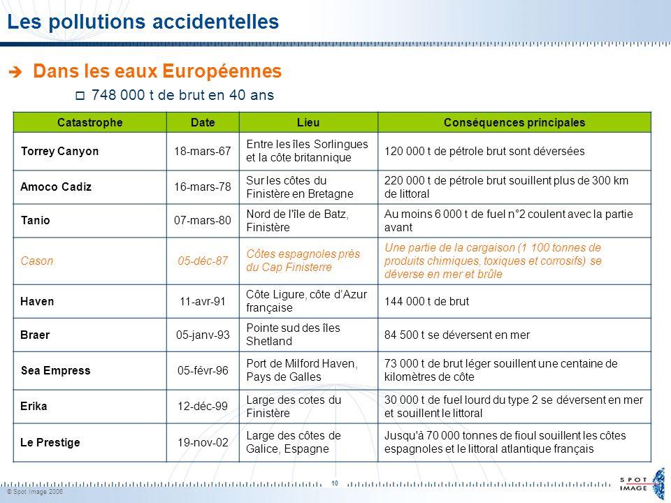 © Spot Image 2006 10 Les pollutions accidentelles Dans les eaux Européennes 748 000 t de brut en 40 ans CatastropheDateLieuConséquences principales To