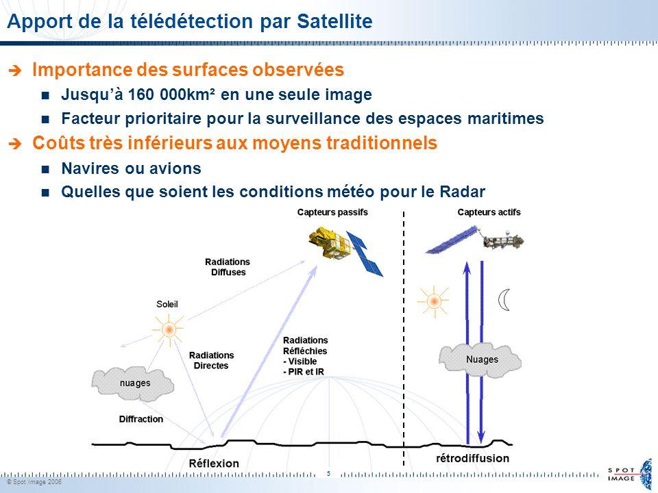 © Spot Image 2006 5 Apport de la télédétection par Satellite Importance des surfaces observées Jusquà 160 000km² en une seule image Facteur prioritair
