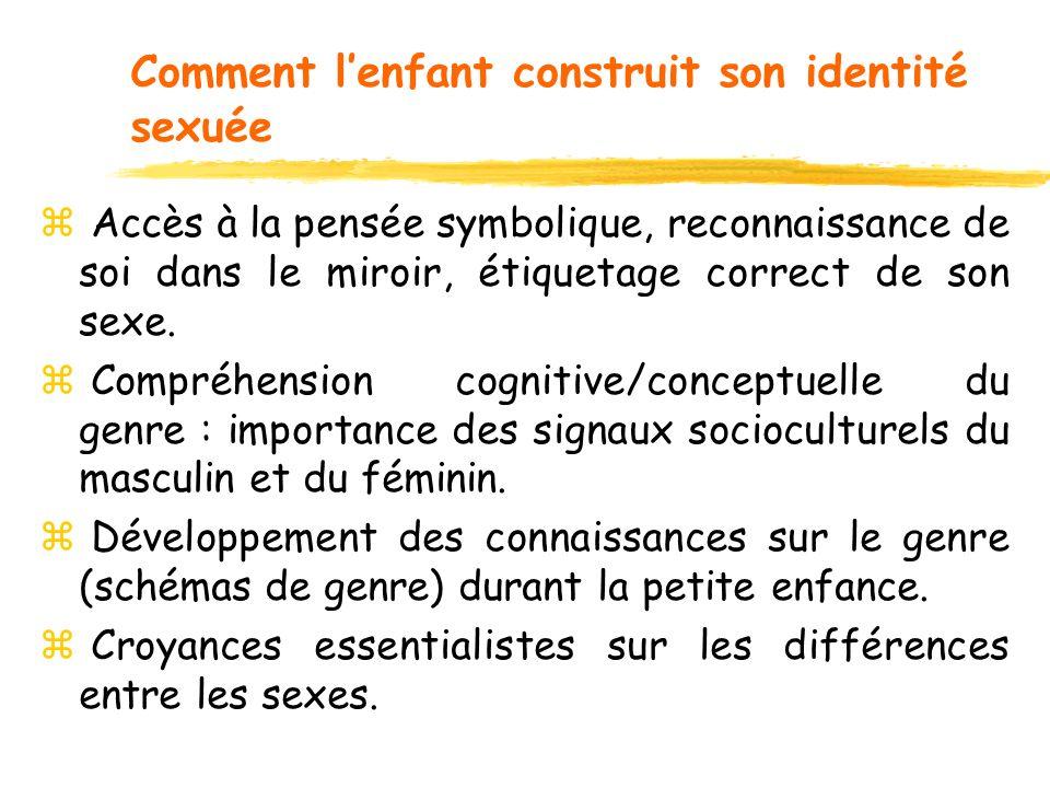 Comment lenfant construit son identité sexuée z Accès à la pensée symbolique, reconnaissance de soi dans le miroir, étiquetage correct de son sexe. z
