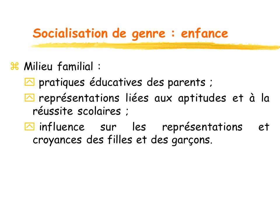 Socialisation de genre : enfance z Milieu familial : y pratiques éducatives des parents ; y représentations liées aux aptitudes et à la réussite scola