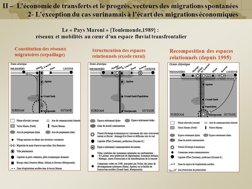 Recomposition des espaces relationnels (depuis 1995) Structuration des espaces relationnels (exode rural) Constitution des réseaux migratoires (orpail