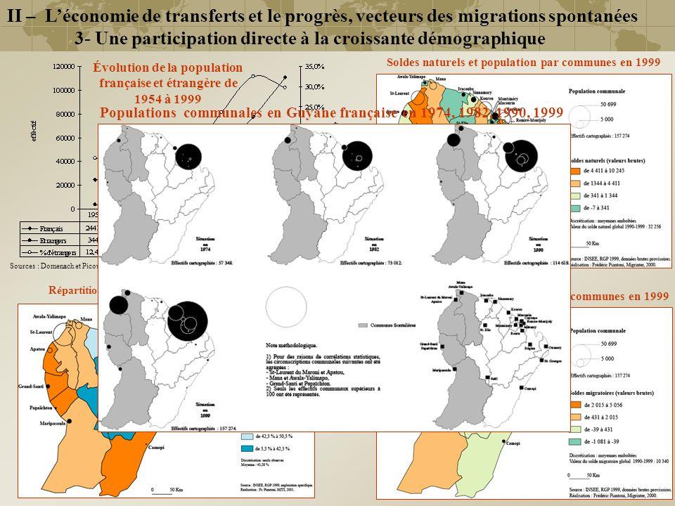 Soldes naturels et population par communes en 1999 Soldes migratoires et population par communes en 1999 II – Léconomie de transferts et le progrès, v