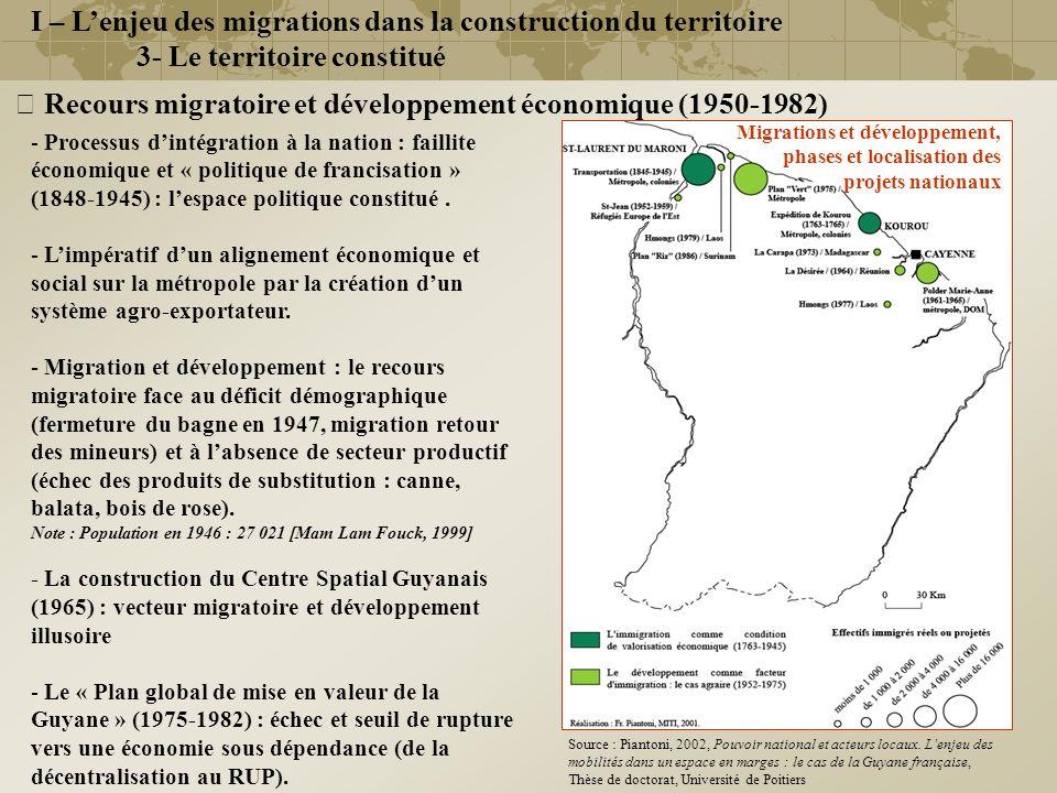I – Lenjeu des migrations dans la construction du territoire 3- Le territoire constitué Recours migratoire et développement économique (1950-1982) Mig