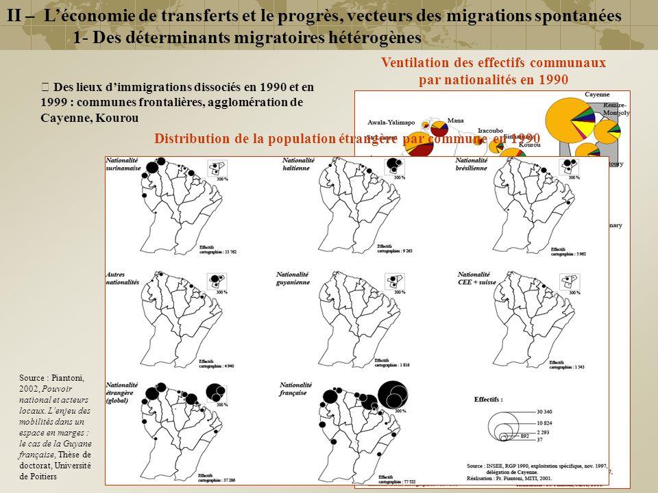 II – Léconomie de transferts et le progrès, vecteurs des migrations spontanées 1- Des déterminants migratoires hétérogènes Synthèse des indicateurs selon la nationalité dans les communes de plus de 5 000 habitants en 1990 Note : Indice de masculinité = (effectifs masculins / effectifs féminins) x 100.