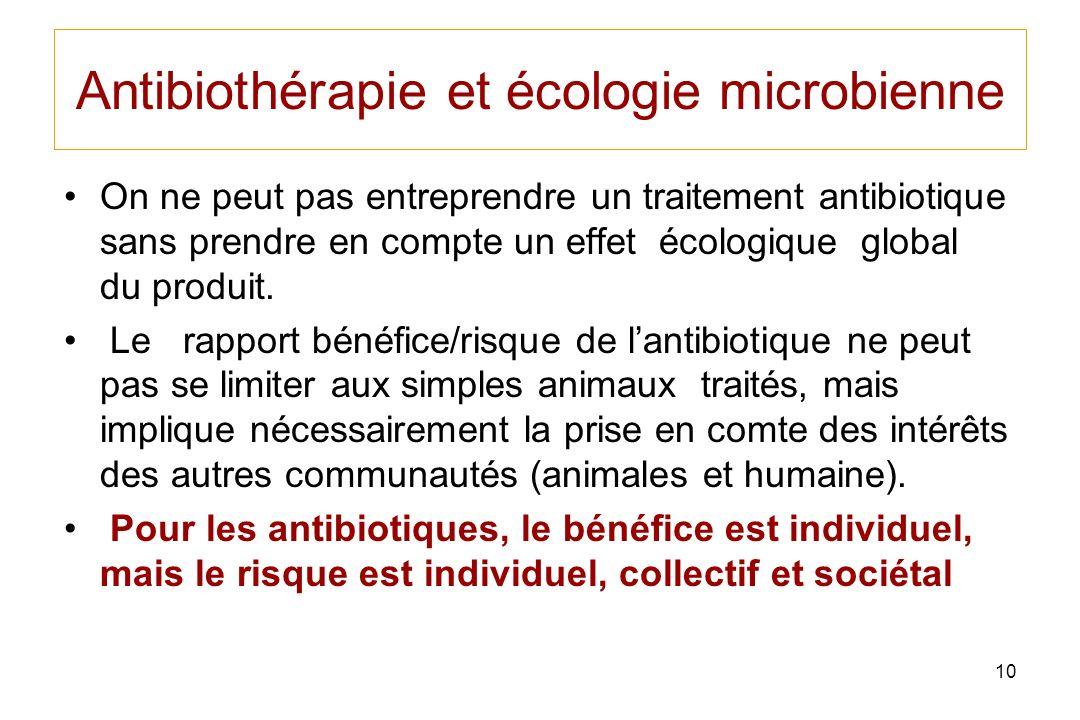 10 Antibiothérapie et écologie microbienne On ne peut pas entreprendre un traitement antibiotique sans prendre en compte un effet écologique global du