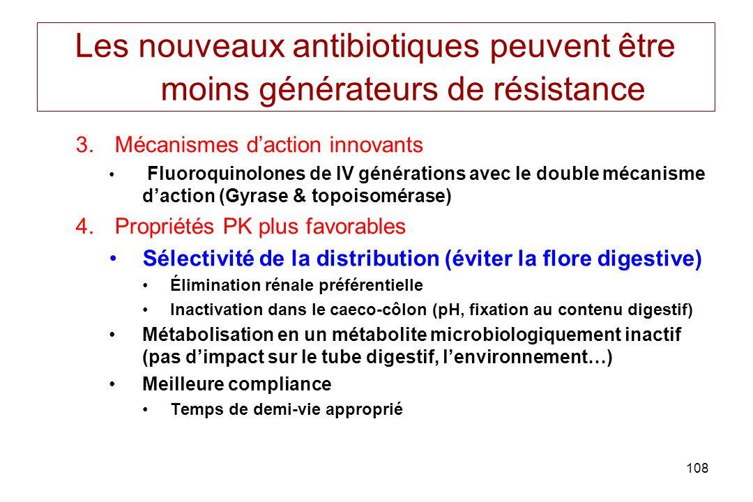 108 Les nouveaux antibiotiques peuvent être moins générateurs de résistance 3.Mécanismes daction innovants Fluoroquinolones de IV générations avec le