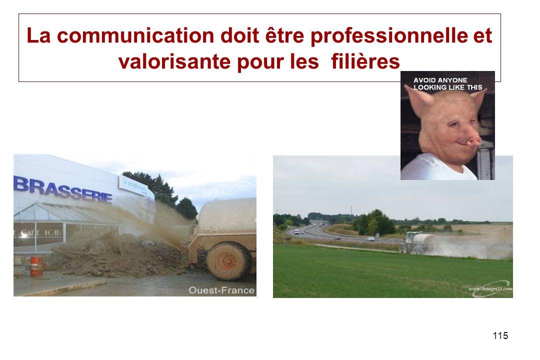 115 La communication doit être professionnelle et valorisante pour les filières
