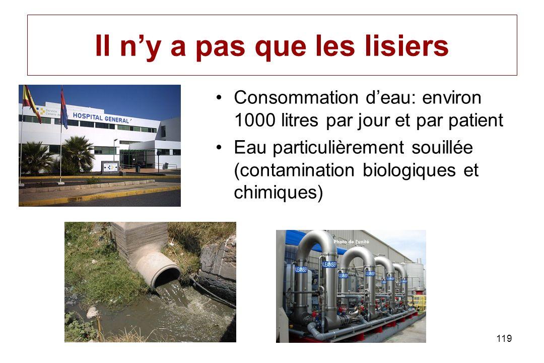 119 Il ny a pas que les lisiers Consommation deau: environ 1000 litres par jour et par patient Eau particulièrement souillée (contamination biologique