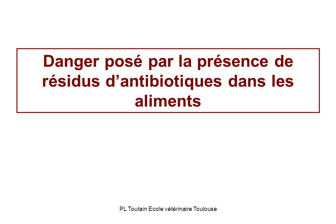 PL Toutain Ecole vétérinaire Toulouse Danger posé par la présence de résidus dantibiotiques dans les aliments